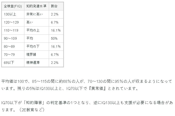 f:id:gazo-u:20190612070003p:plain