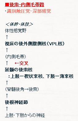 f:id:gazo-u:20190620170052p:plain