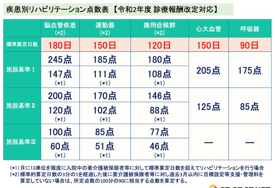 f:id:gazo-u2:20200404142516p:plain