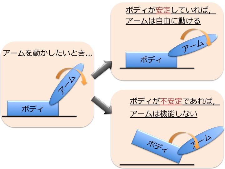 f:id:gazo-u2:20200501040113j:plain