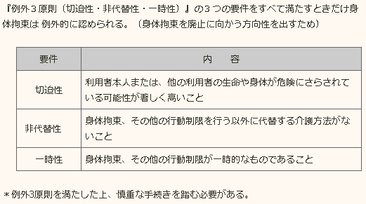 f:id:gazonoseruyo:20190209135012p:plain