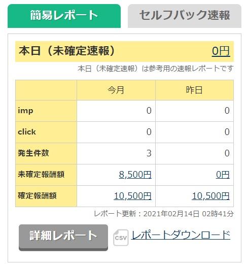 f:id:gblog60:20210218103507j:plain