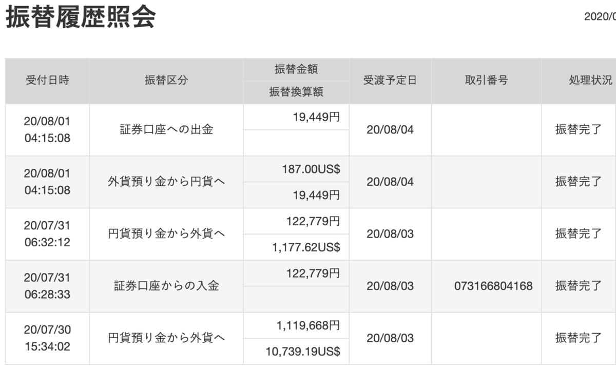 f:id:gbs-yuki-cidp:20200801072215p:plain