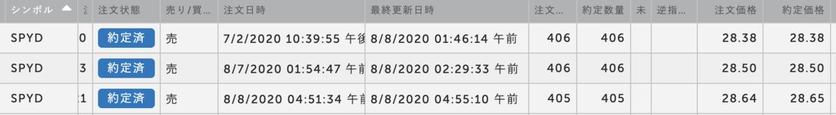 f:id:gbs-yuki-cidp:20200808112314p:plain