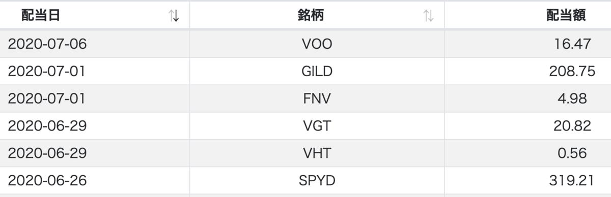 f:id:gbs-yuki-cidp:20200808113322p:plain