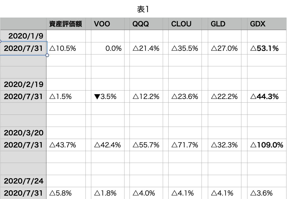 f:id:gbs-yuki-cidp:20200808122143p:plain