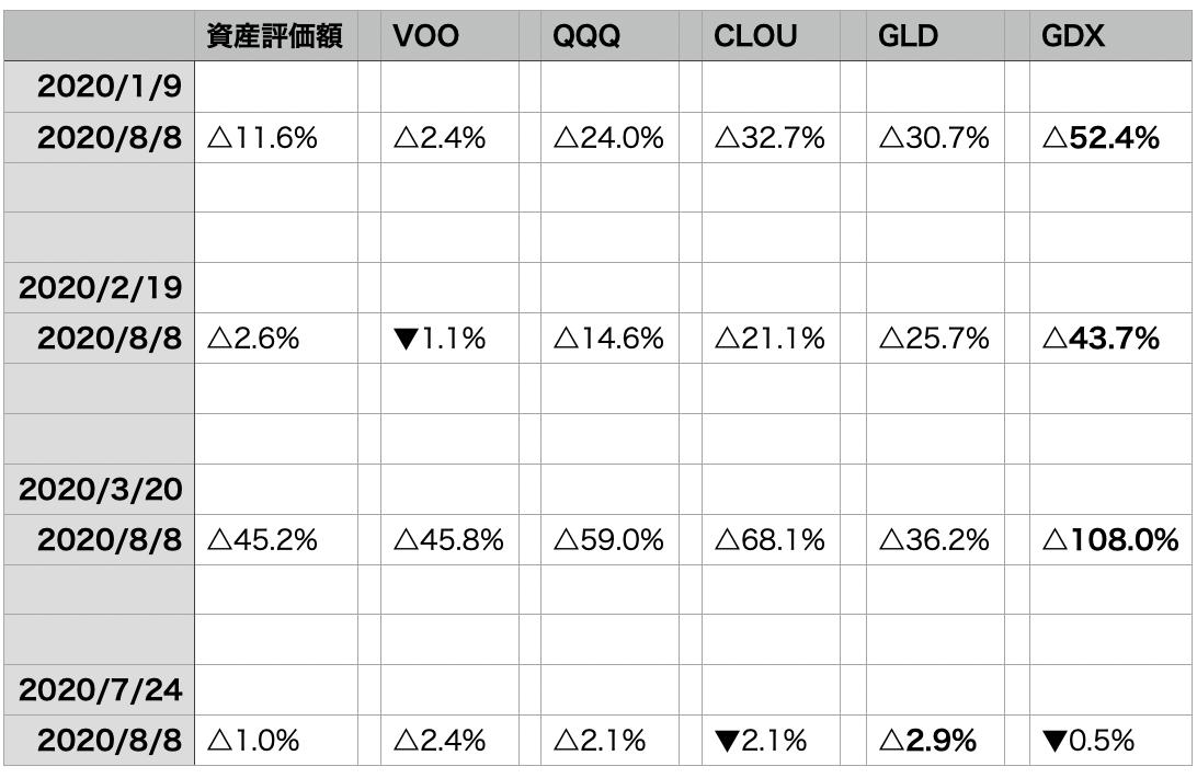 f:id:gbs-yuki-cidp:20200808122954p:plain