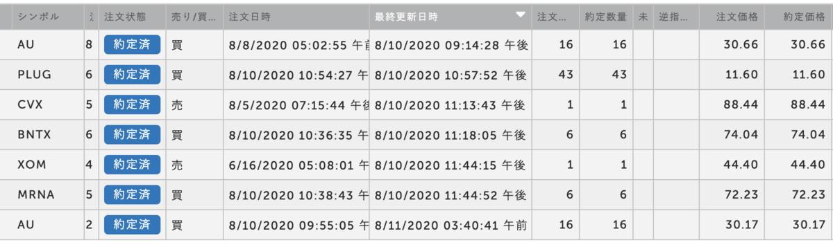 f:id:gbs-yuki-cidp:20200811065639p:plain