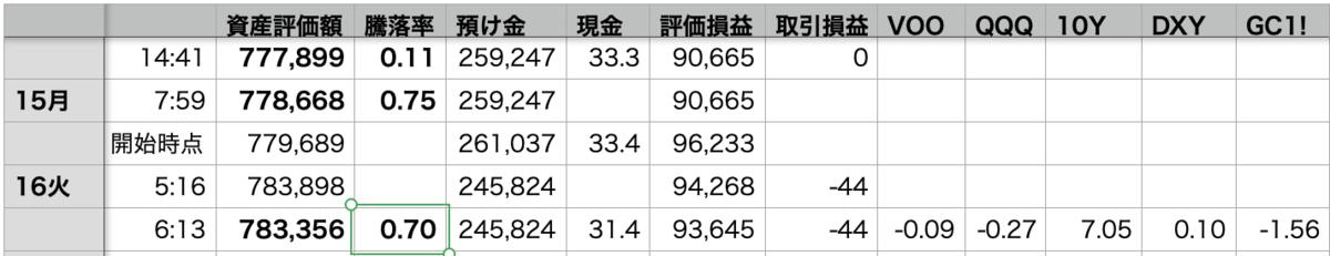 f:id:gbs-yuki-cidp:20210217064354p:plain