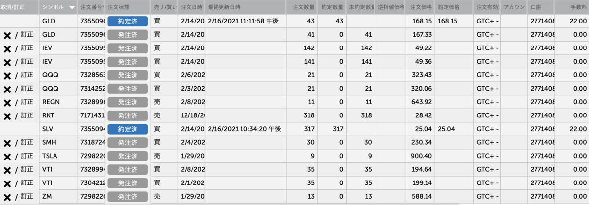f:id:gbs-yuki-cidp:20210217064753p:plain