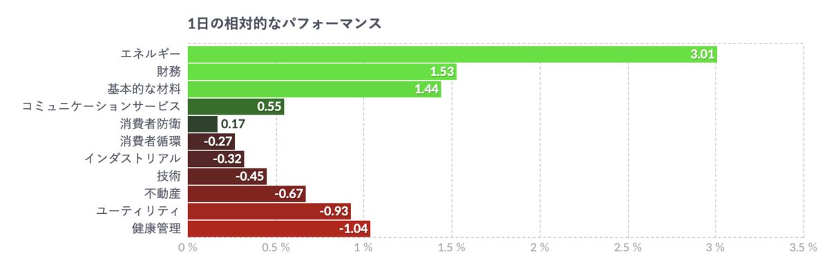 f:id:gbs-yuki-cidp:20210217070719p:plain