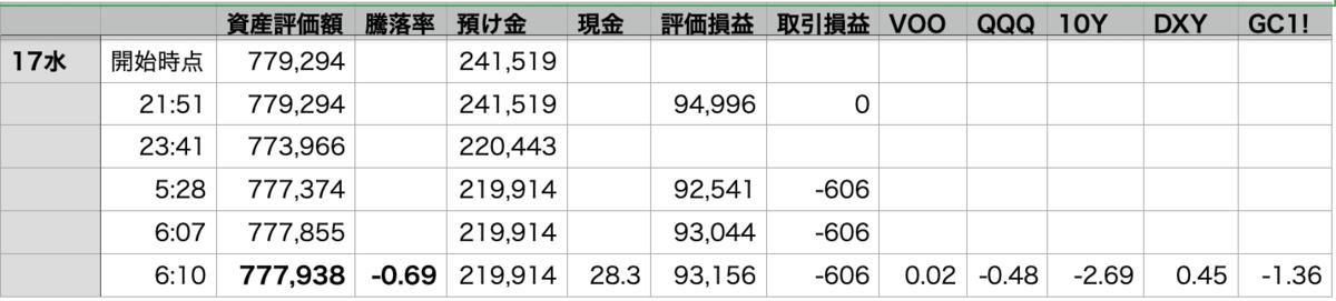 f:id:gbs-yuki-cidp:20210218073710p:plain