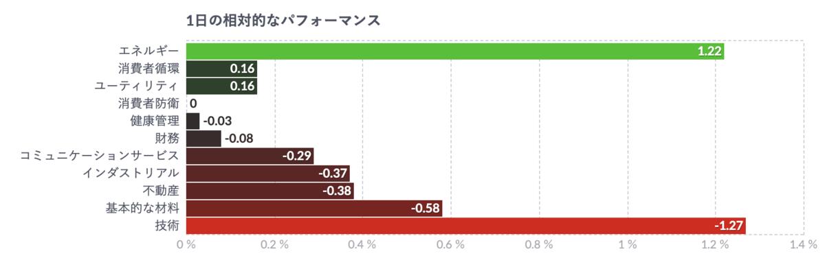 f:id:gbs-yuki-cidp:20210218074241p:plain