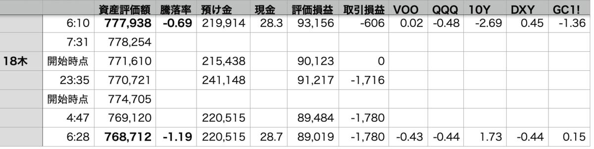 f:id:gbs-yuki-cidp:20210219065339p:plain