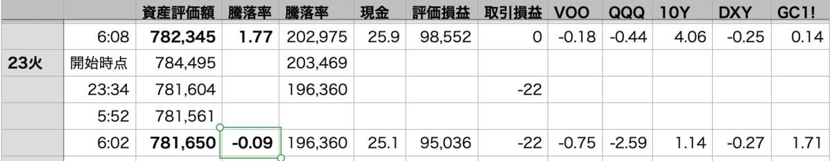 f:id:gbs-yuki-cidp:20210223063438p:plain