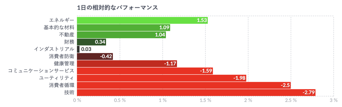 f:id:gbs-yuki-cidp:20210223064135p:plain