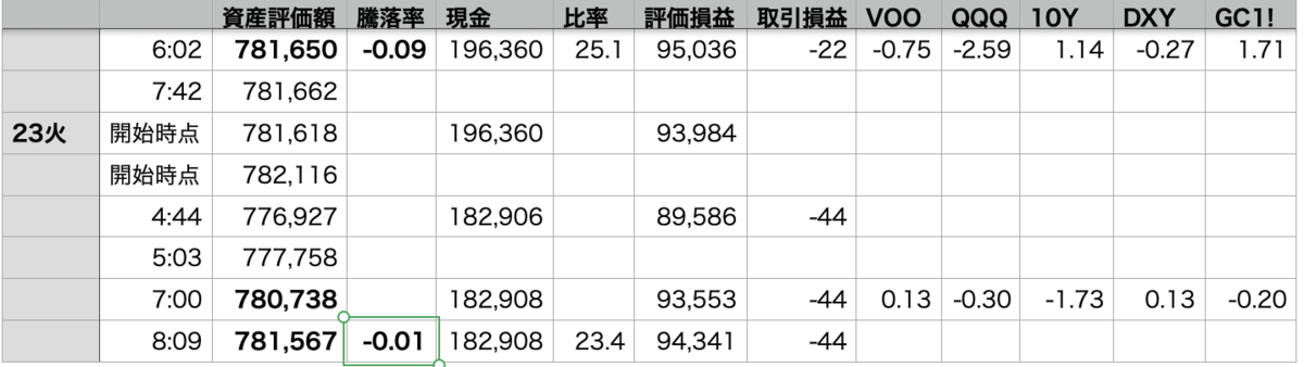 f:id:gbs-yuki-cidp:20210224081222p:plain
