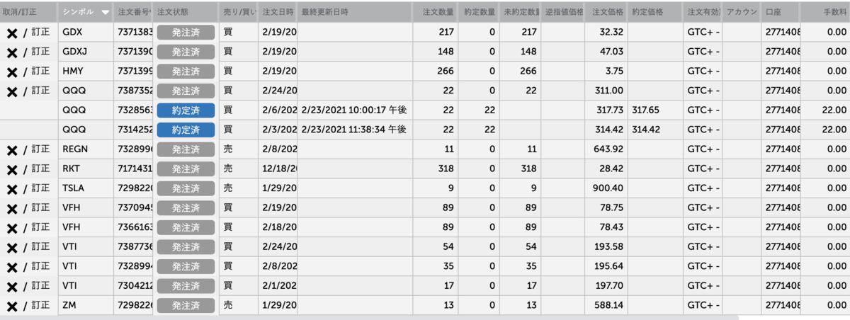f:id:gbs-yuki-cidp:20210224082353p:plain