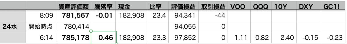 f:id:gbs-yuki-cidp:20210225062856p:plain