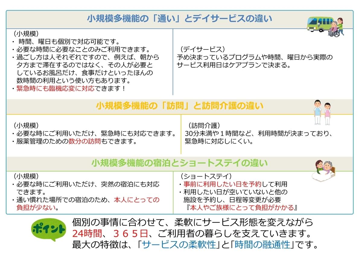 f:id:gc-yagiri:20200730180802j:plain