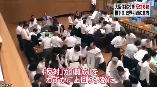 「大阪都構想」住民投票