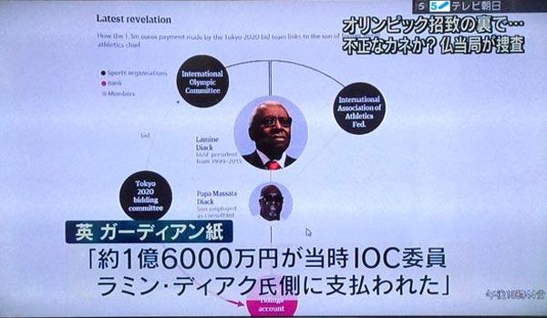 東京五輪買収疑惑で電通を伏せた日本マスコミを揶揄した新 ...