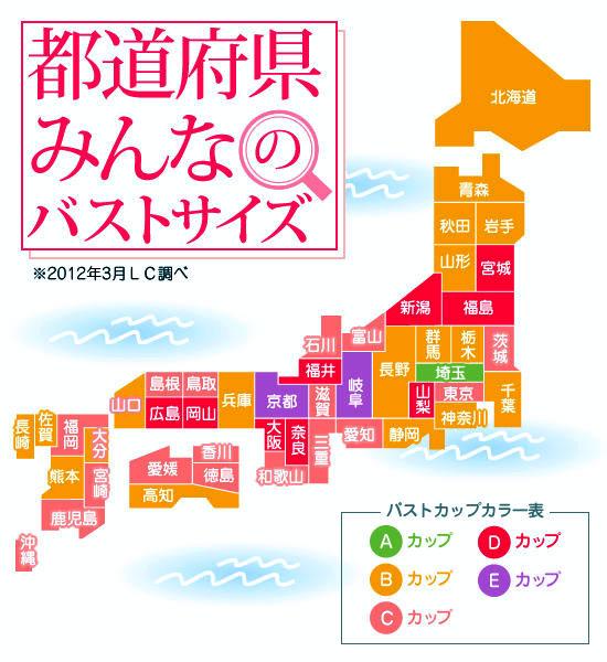 都道府県別バストサイズ2012年3月時点