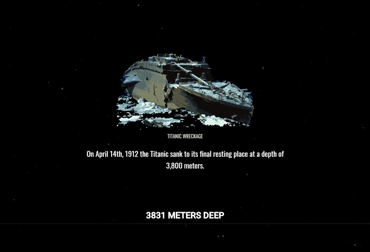 タイタニック号は水深3,800メートルのこの場所に沈みました