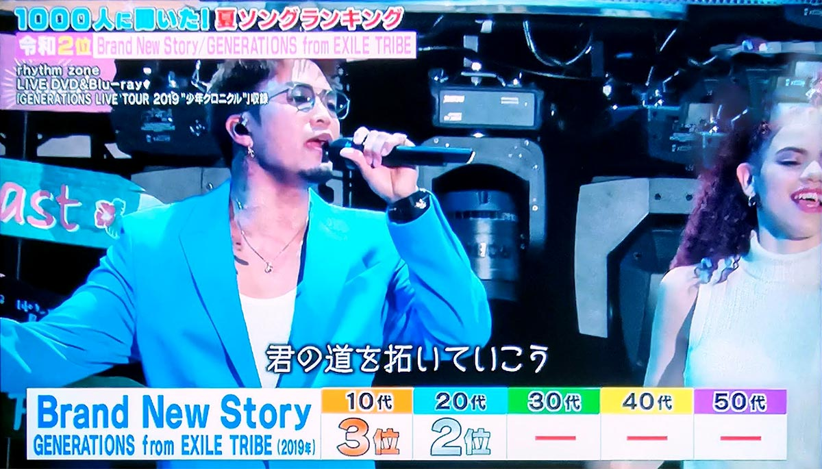第2位:Brand New Story(GENERATIONS from EXILE TRIBE)