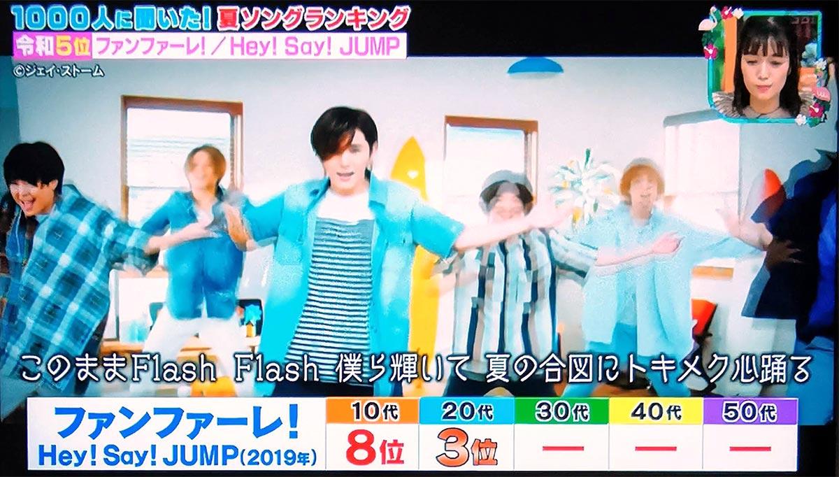 第5位:ファンファーレ!(Hey! Say! JUMP)