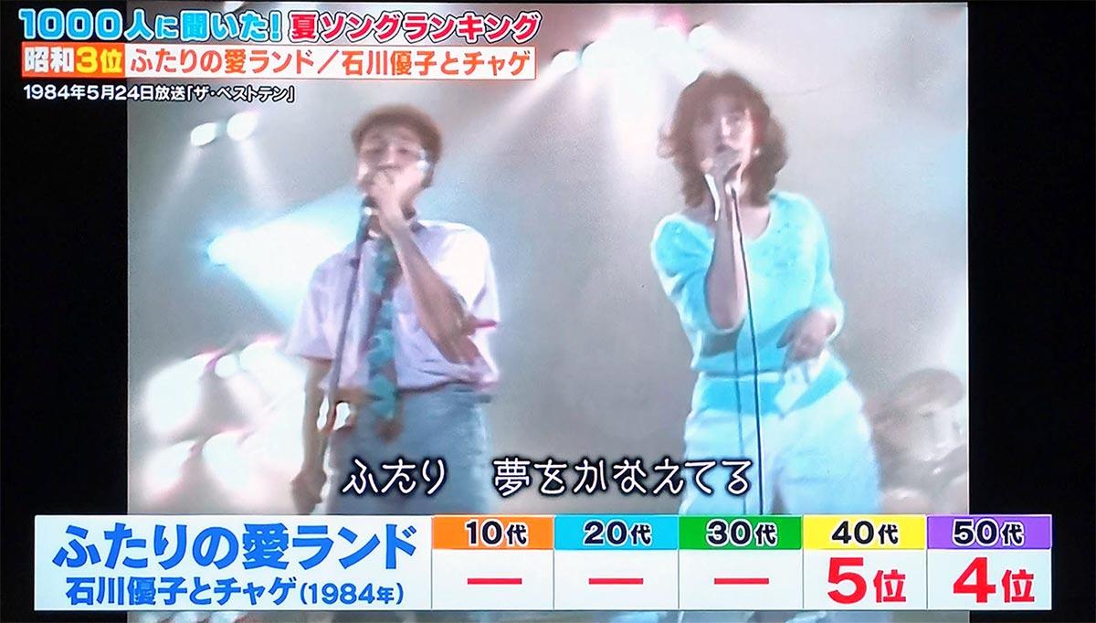 第3位:ふたりの愛ランド(石川優子とチャゲ)