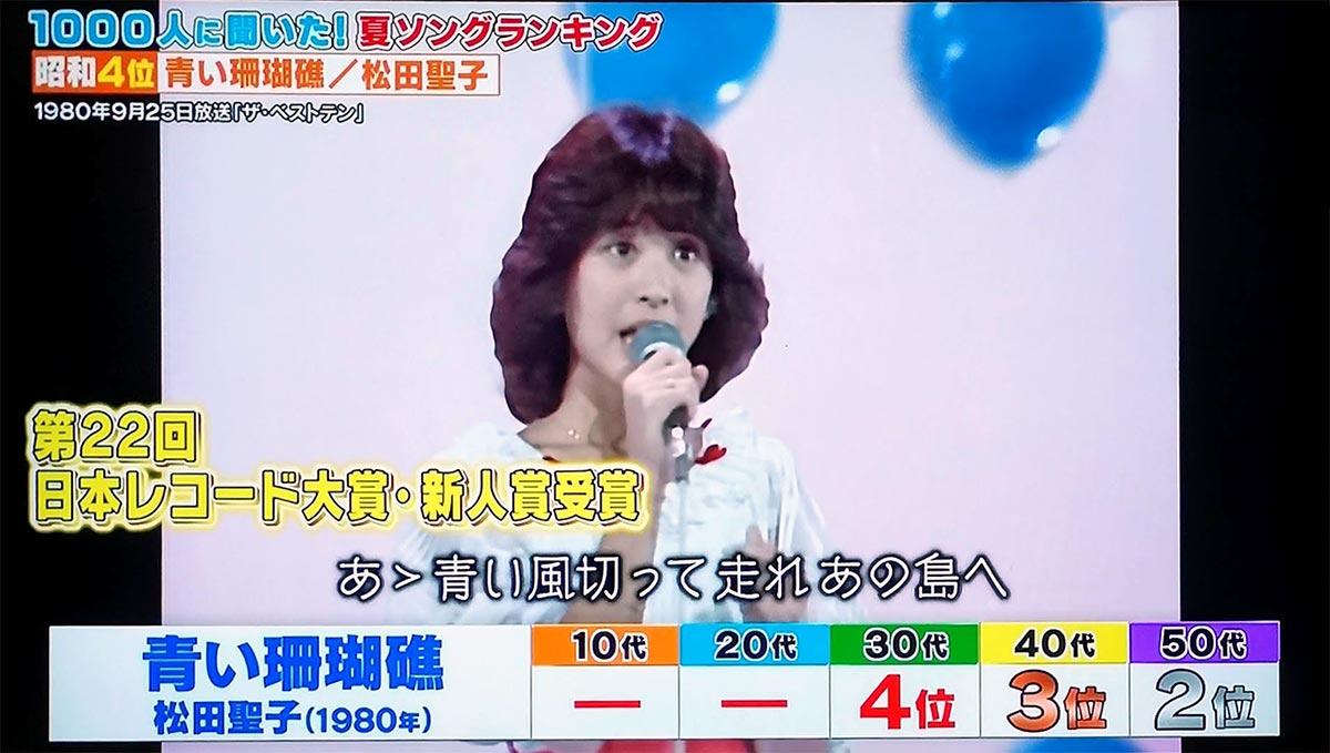 第4位:青い珊瑚礁(松田聖子)