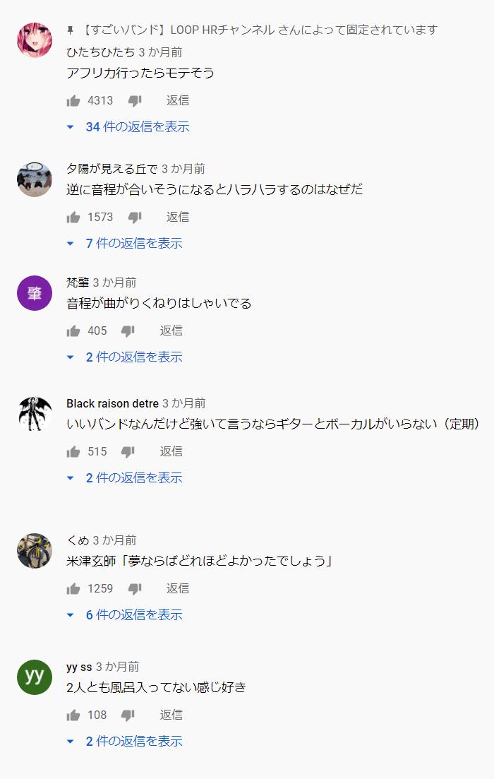 YouTubeのコメント欄