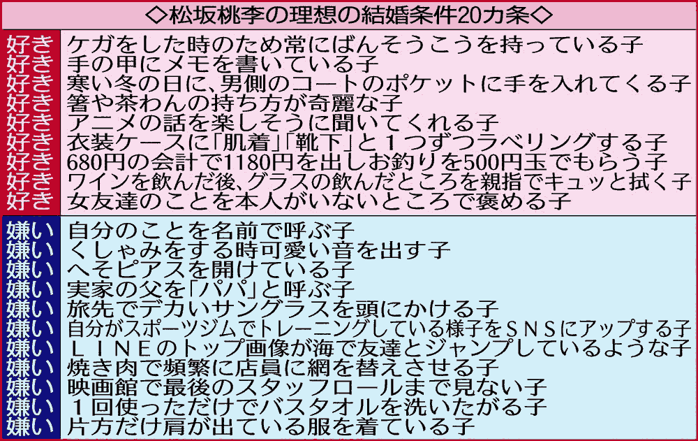 松坂桃李の厳しすぎる「理想の結婚条件20カ条」