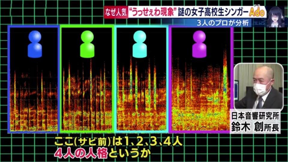音響分析エキスパート 鈴木創所長の分析