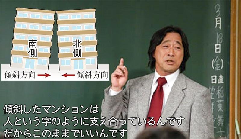 ハの字に傾斜したマンションを説明する金八先生