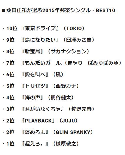 桑田佳祐が選ぶ2015年邦楽シングルBEST20