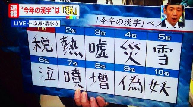 2014年 今年の漢字