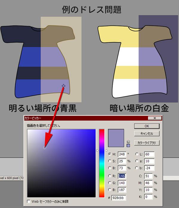 例のドレス問題