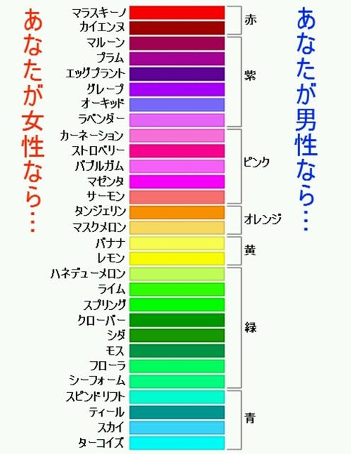 男女で認識できる色の違い