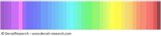 何種類の色が見えますか?
