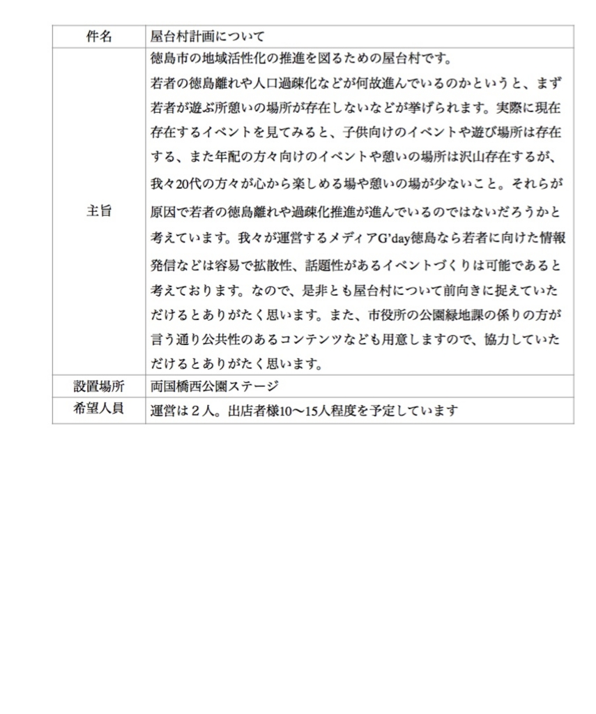 f:id:gdaytokushima:20161012151214j:plain