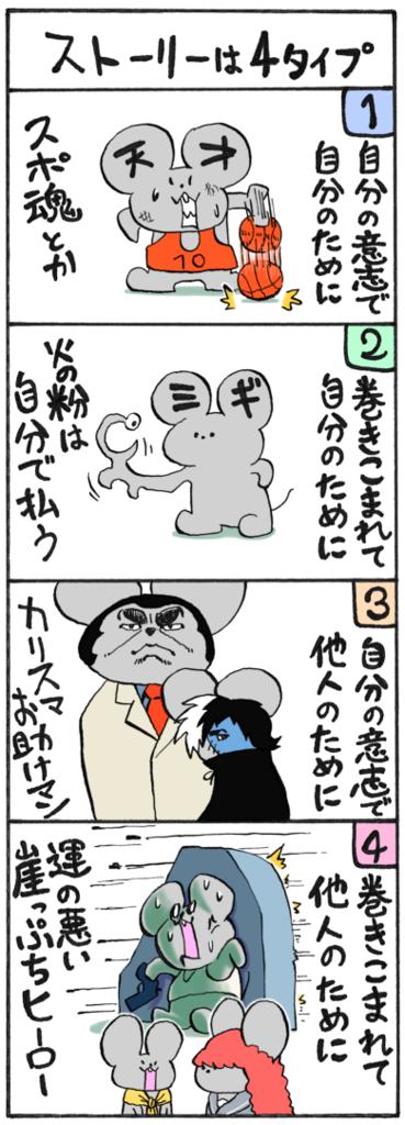 f:id:gekinezumi:20160724121958p:plain