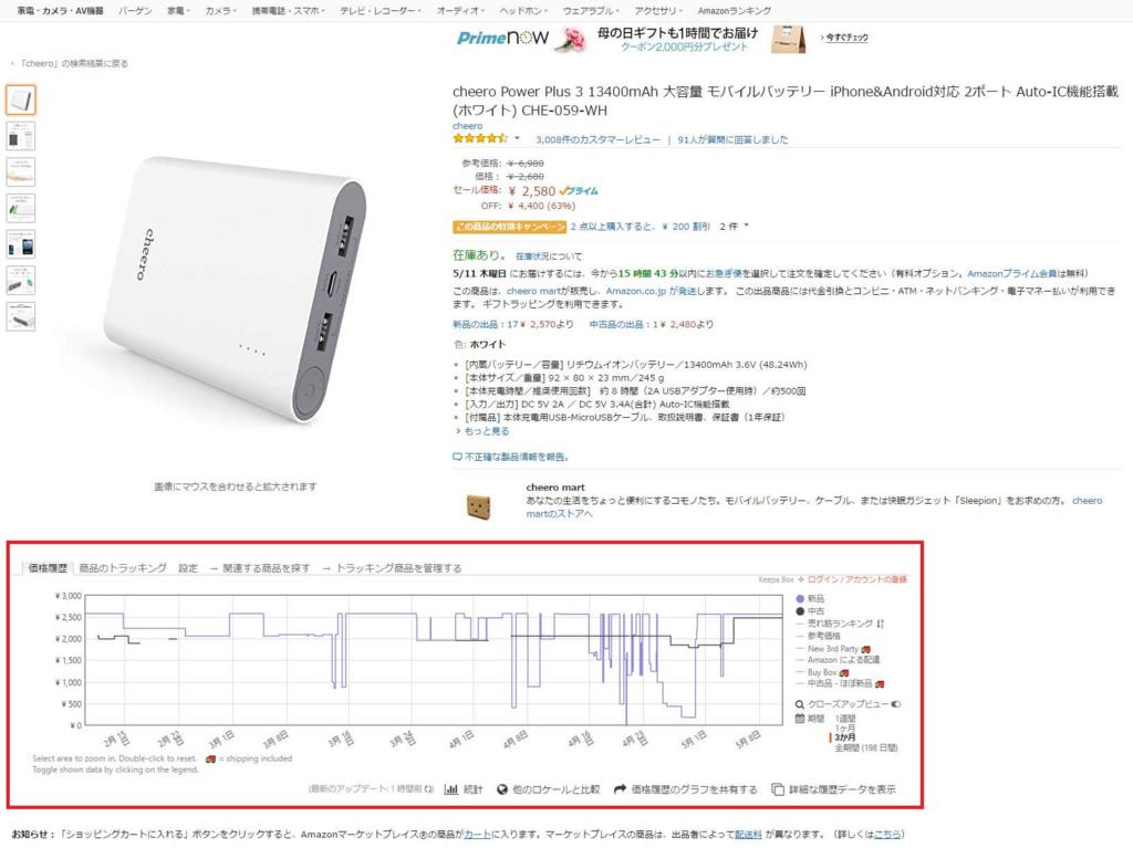 f:id:gekokujo-labo:20170625222626j:plain
