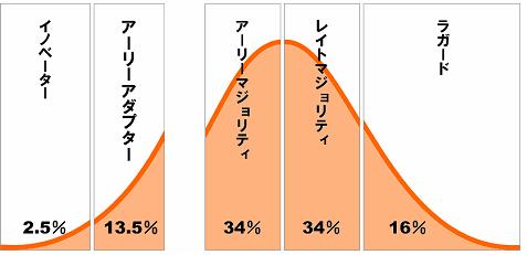 f:id:gekokujo-labo:20170625222819p:plain