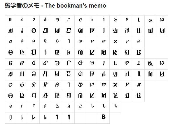 篤学者のメモ - The bookman's memo