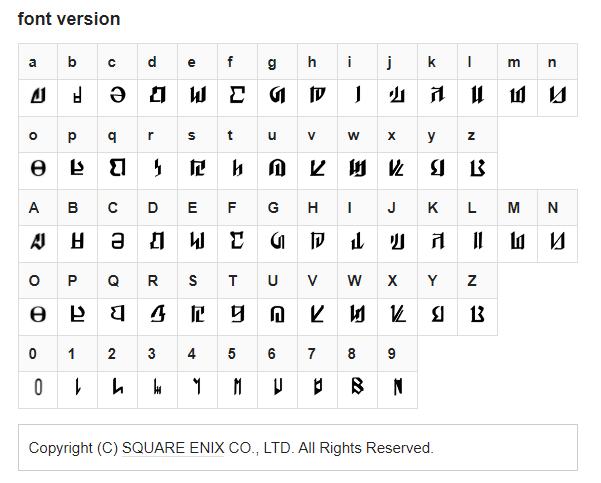 ノルヴラント文字対応表 数字未確定版 フォント版