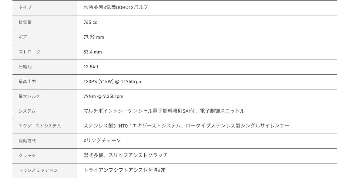 f:id:gemini-yahata:20210412134641p:plain