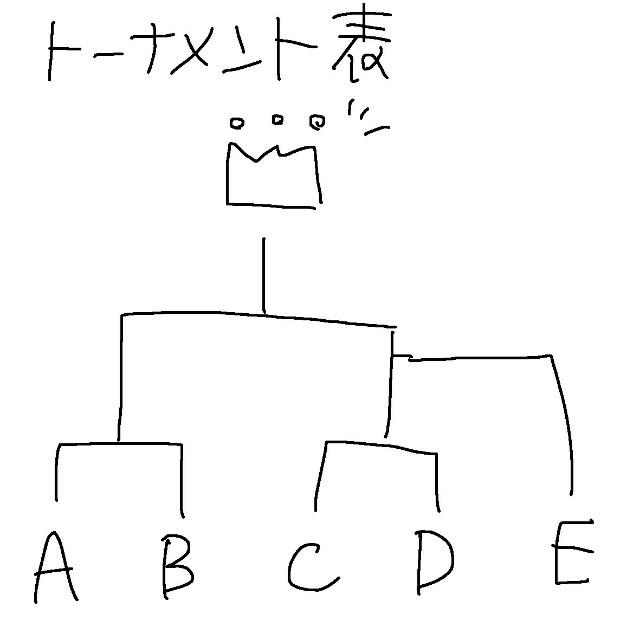 f:id:gemini1207:20170429233633j:image