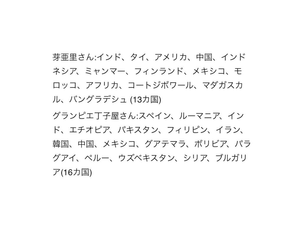 f:id:gemini_izu:20180526234451j:image